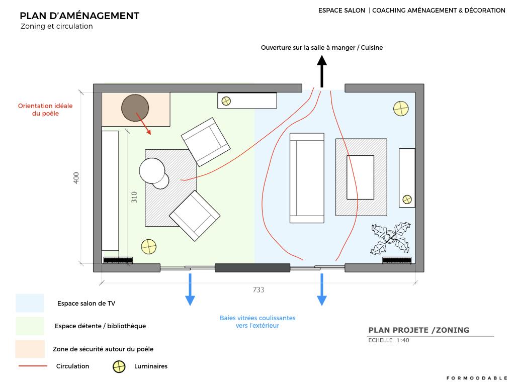 Plan d'aménagement et zoning